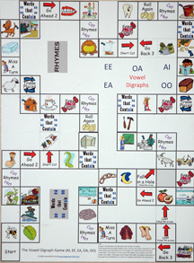 Vowel Digraph Board Game